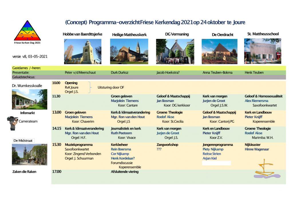 Agenda - Kerkendag Programma overzicht